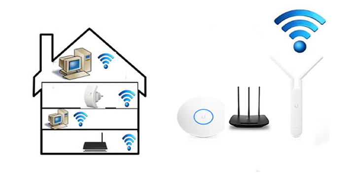 Wi-Fi Dağıtıcı Access Point Nedir