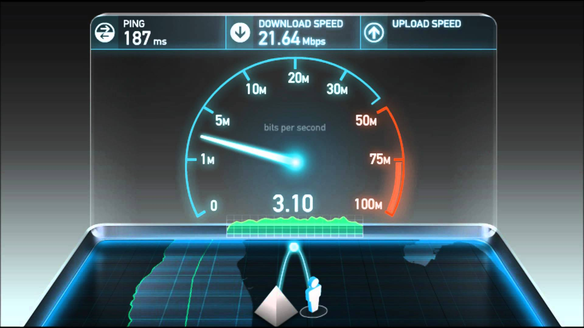 İnternet Hız Testi Nasıl Yapılır
