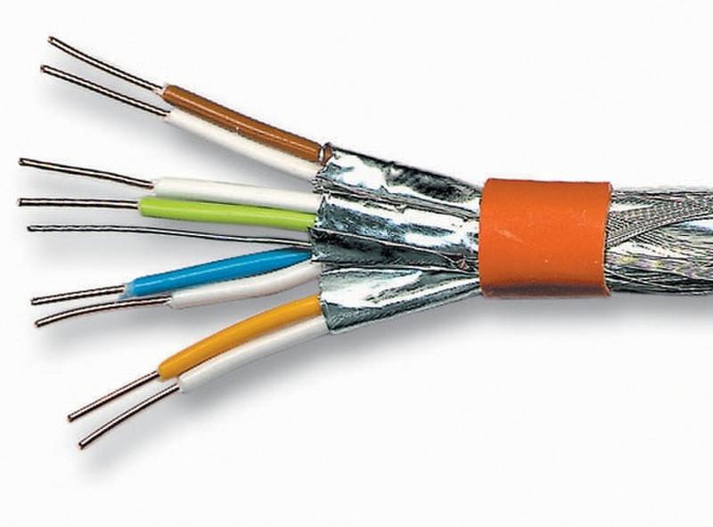 CAT7 Kablo Nedir-Nerelerde Kullanılır-Özellikleri